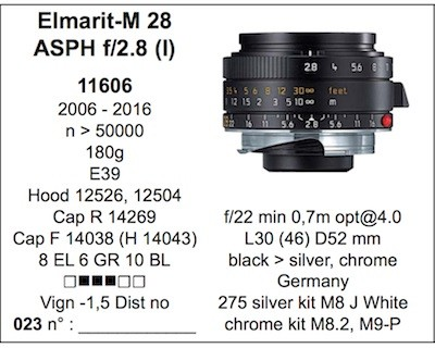 Every M Lens on a poster | LFI News